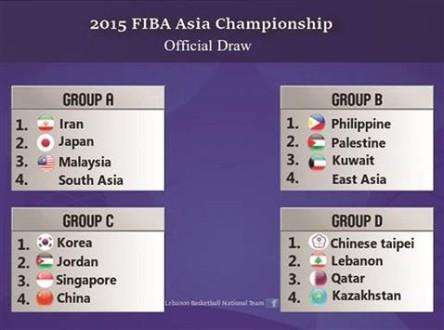قرعة بطولة آسيا.. ومهمة صعبة للمنتخب اللبناني