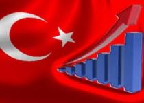 TurkeyEcon11