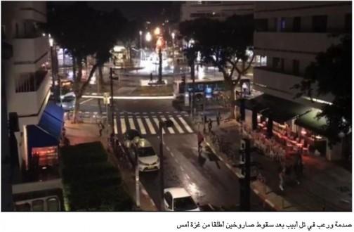 صاروخان من غزة يستهدفان تل أبيب… ارتباك إسرائيلي بين التصعيد والاحتواء